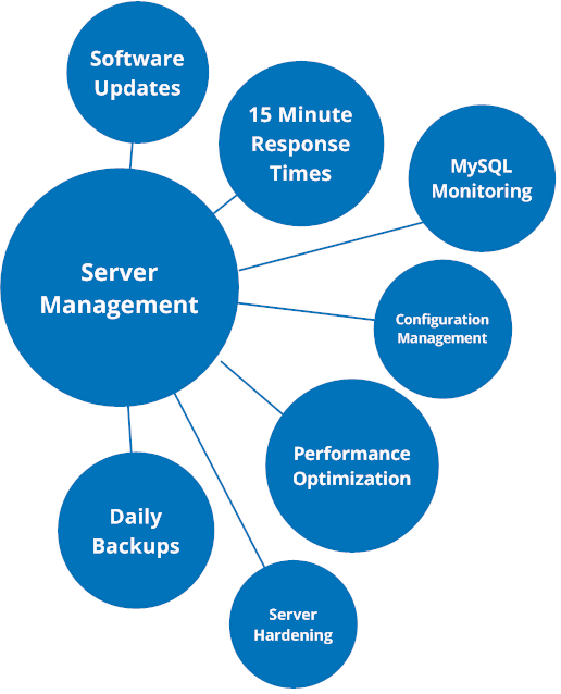 servermanagement-cloud